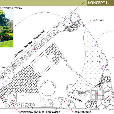 Garden layout concept