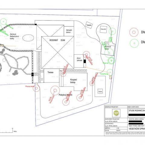 Vegetation adjustments - drawing